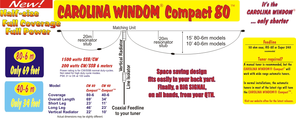 Carolina Windom Related Keywords & Suggestions - Carolina
